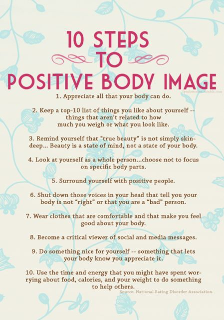 Mirror, Mirror... OFF The Wall.: Introducing Bodacious Body Image Wednesdays + Ten Steps To Positive Body Image