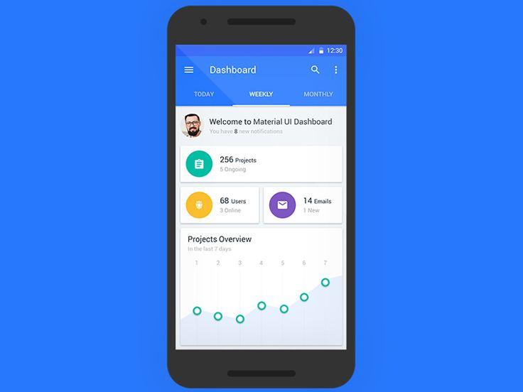 Die besten 25+ Dashboard app Ideen auf Pinterest | App design, Ui ...