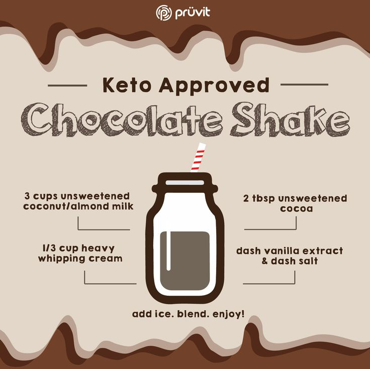 Try out this keto style chocolate shake recipe!!