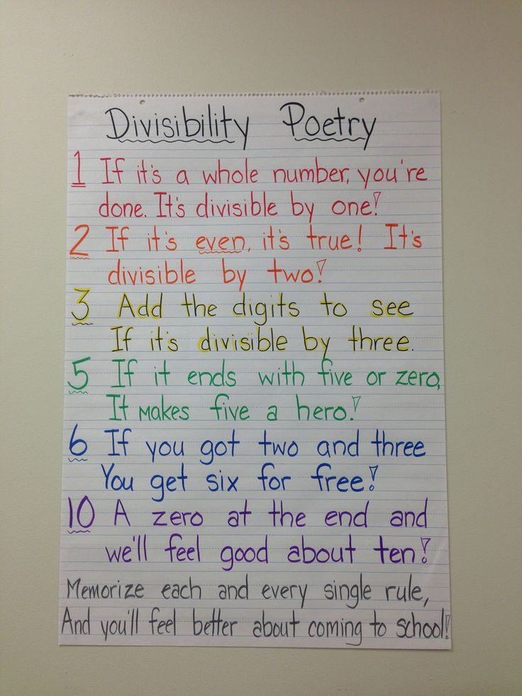 Start learning divisibility today and be a master when school starts!