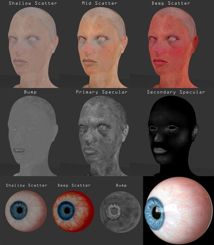Kaila 3D Art by Gabriel Belluco – zbrushtuts