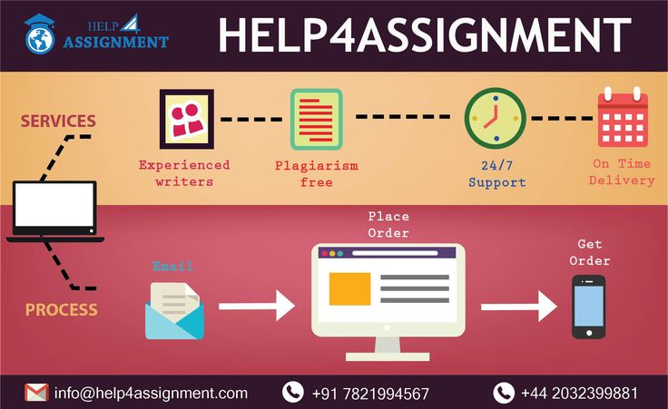 Uk assignment writing service