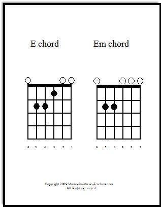 11 best guitar chords beginner images on Pinterest | Guitar chord ...