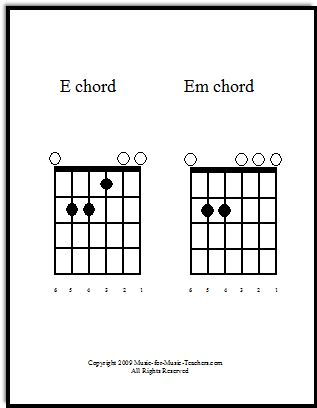 Guitar guitar chords em : 1000+ ideas about Em Guitar Chord on Pinterest   Guitar, Learning ...