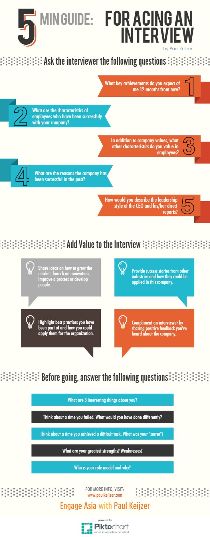 See More. The 5 Minute Guide For Acing An Interview