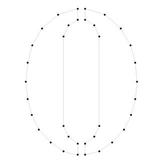 Hieronder vind je de patronen voor cijfers en letters om je eigen naam, spreuk of huisnummer mee te maken. Alles is los te bestellen, maar ook als compleet alfabet of complete cijferreeks.