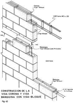 Contruscción de la Viga Corona y Viga Banquina con Viga Bloque. | Constructor Civil