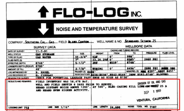 methane leak 1992