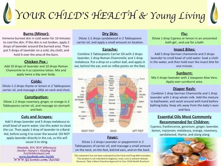 Young Living Essential Oils: Child