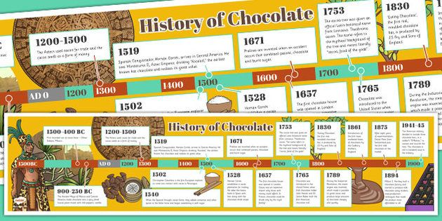 Classroom Decoration Easy ~ The history of chocolate timeline poster hamburgers