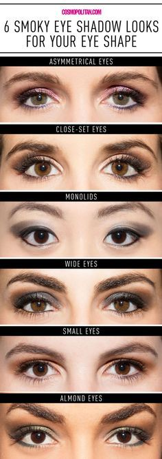 The Best Makeup For Your EyeShape forecasting