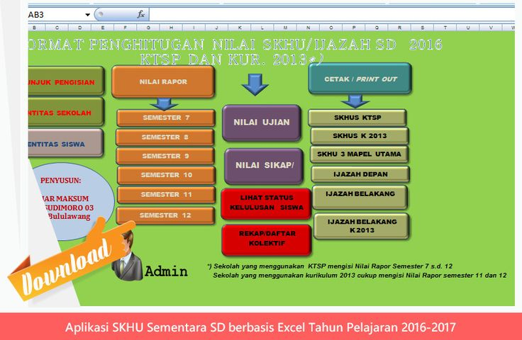 [.xls otomatis] Aplikasi SKHU Sementara SD berbasis Excel Tahun Pelajaran 2016-2017