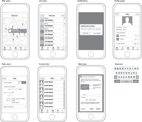 Iphone wireframe template illustrator template mobile ui for Storyboard template app