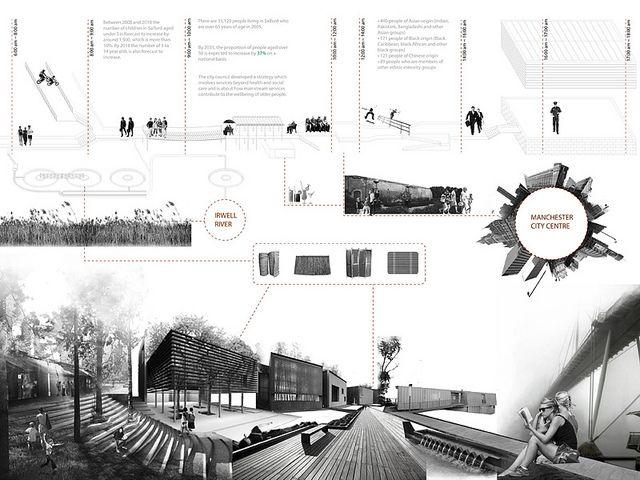 Architecture Urban Design presentation inspiration
