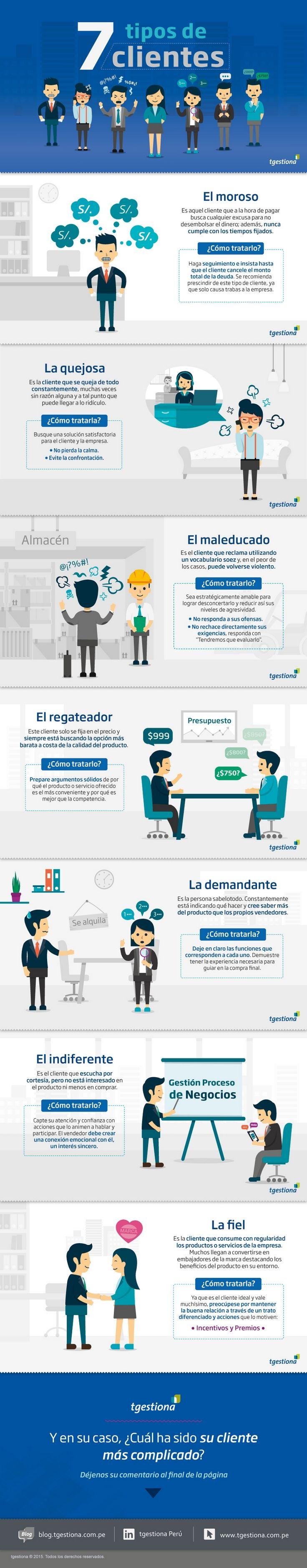 Mi pequeños aportes: 7 tipos de clientes  Aquí les dejo una infografía con 7 tipos de clientes #Marketing #Emprender #Infografia