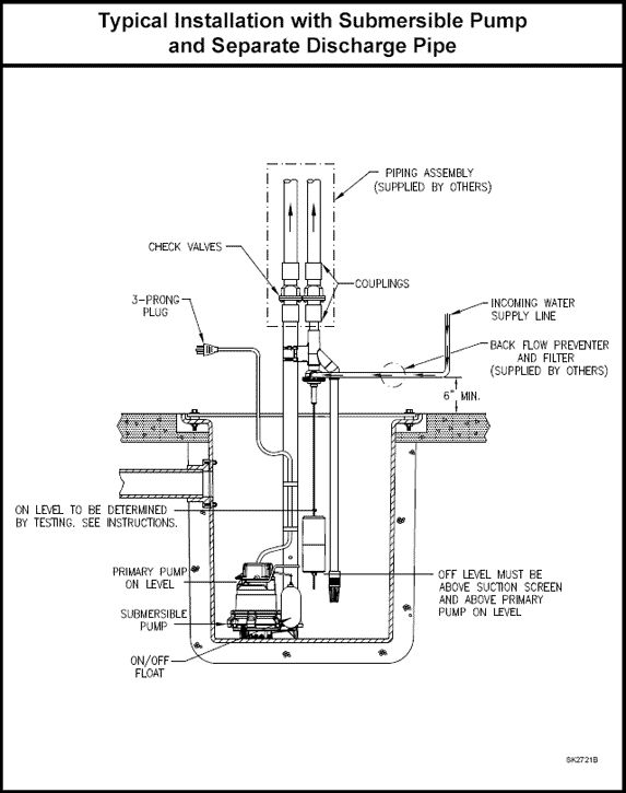 Sump Pump Installation Details Yahoo Image Search