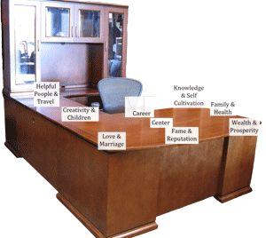 feng shui for the desk ike lea pinterest feng shui desks and feng shui office. Black Bedroom Furniture Sets. Home Design Ideas