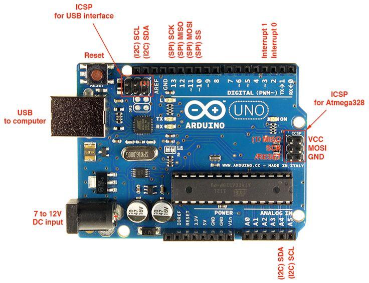Arduino Uno Rev3 pinouts photo