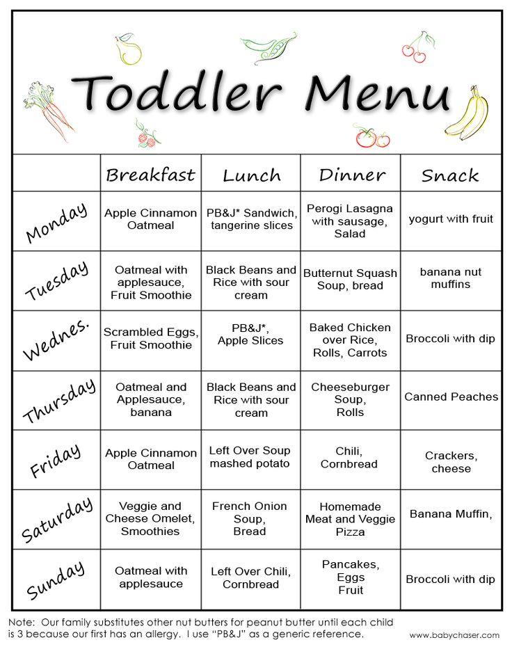 New-Toddler-Menu-2.jpg 791×1,000 pixels