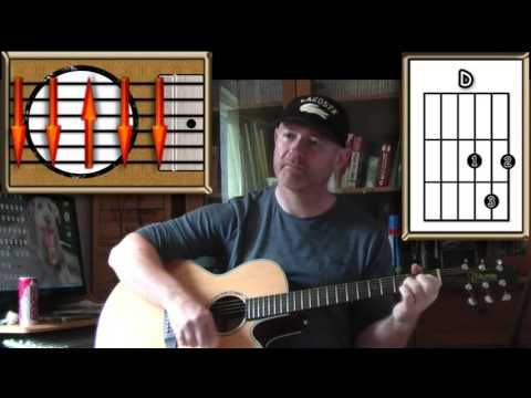 ▶ Take It Easy - The Eagles - Acoustic Guitar Lesson (Easy) - YouTube