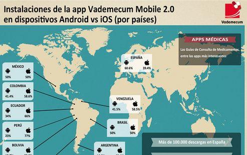 Pregnancy + y Cita Previa Inter SAS, las apps más demandadas. http://www.farmaciafrancesa.com