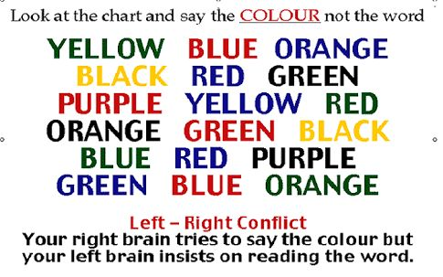 Image result for brain gym exercises
