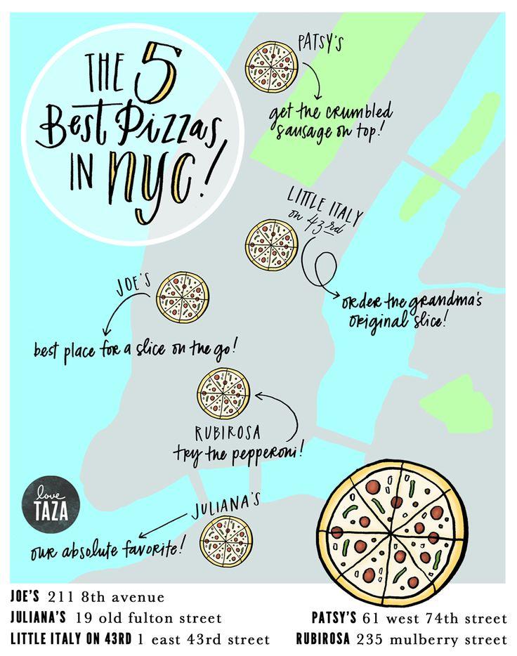 taza's new york city guide: the 5 best pizza's in the city! | Love Taza | Rockstar Diaries | Bloglovin