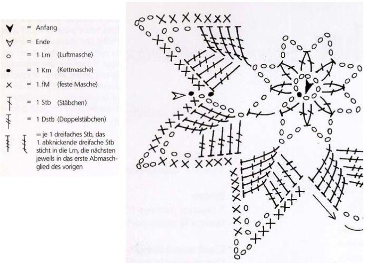 Ein schöner Rahmen für einen besonders netten Gruß. Diese Karte ist vor allem für Häkelbegeisterte geeignet. Ein Knäuel Anchor Aida für den Rahmen, ein blumiger Stoff von Free Spirit – und schon kann es losgehen. Anleitung Geschenkanhänger Stern als PDF … weiterlesen