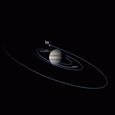 """Google+Φεγγάρια του Δία  Ο πλανήτης Δίας έχει 67 φεγγάρια επιβεβαιωθεί. Αυτό του δίνει τη μεγαλύτερη την ακολουθία των φεγγάρια με """"λογικά ασφαλές"""" τροχιές του κάθε πλανήτη στο ηλιακό μας σύστημα. Στην πραγματικότητα, ο Δίας και τα φεγγάρια του είναι σαν ένα μικροσκοπικό ηλιακό σύστημα με τα εσωτερικά φεγγάρια σε τροχιά πιο γρήγορα από τους άλλους."""