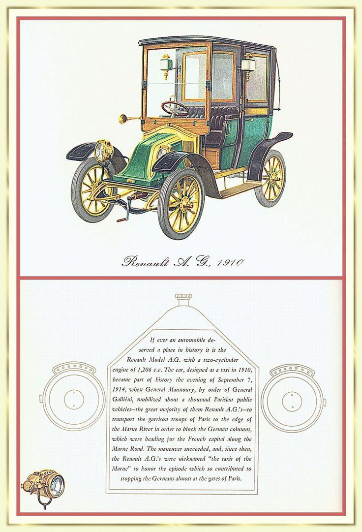 Лионель Моррис. Серия ретро-автомобили. 1910 Рено Эг
