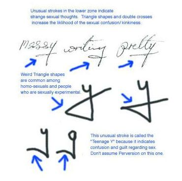 75 Best Handwriting Analysis Images On Pinterest | Handwriting