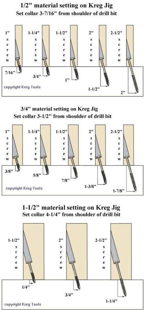 Kreg Jig Drill Bit Collar Position Chart Photo by RokJok | Photobucket #WoodworkingTips #WoodworkingIdeas