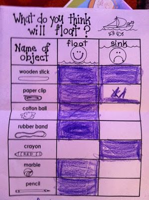 sink or float predictor and recording sheet.  Great site!