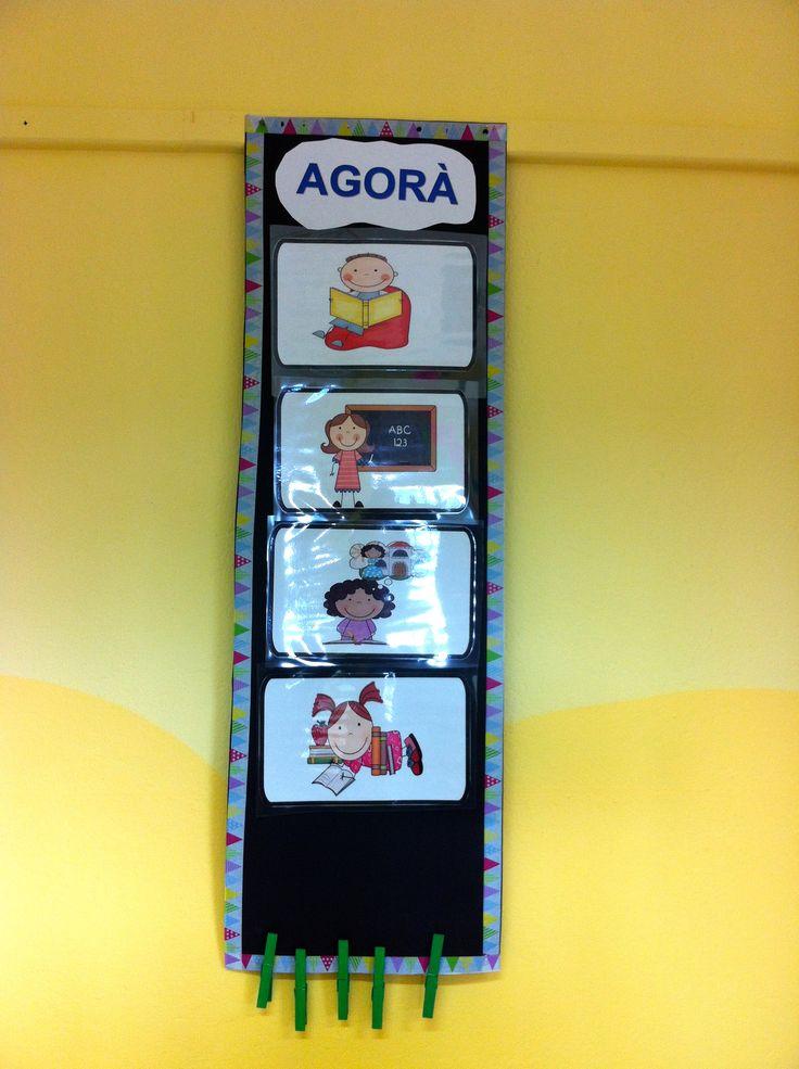 Cosa si fa nell'Agorà?
