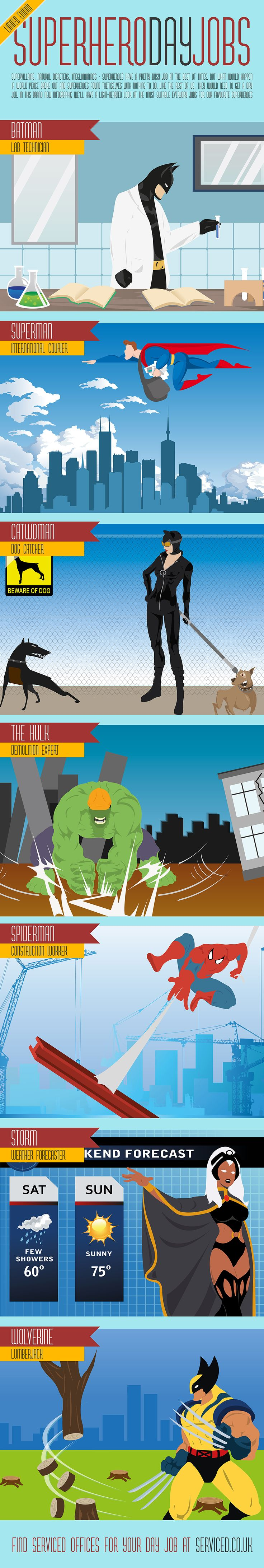 Supervillains, natural disasters , meglomaniacs – superheroes have a pretty busy job at the best of times. But what would happen if world peace broke out and superheroes found themselves with nothing to do.. In this brand new infographic we`ll have a light-hearted look at the most suitable everyday jobs for our favorite superheroes