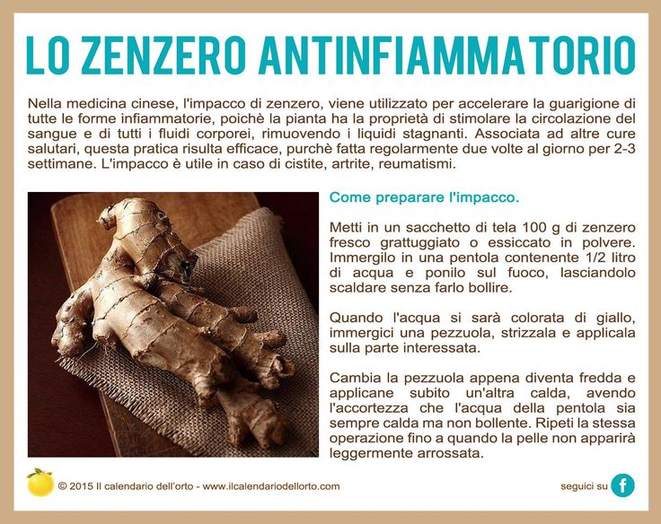 Lo zenzero antifiammatorio