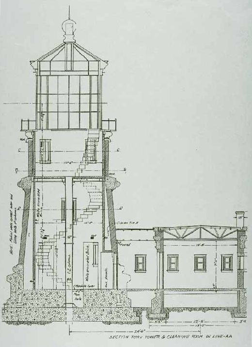 architectural drawing #lighthouse http://www.roanokemyhomesweethome.com