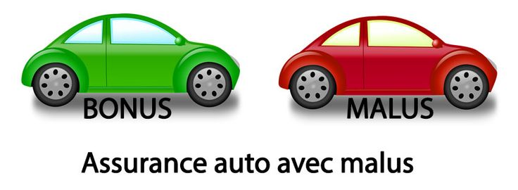 image article assurance auto malus