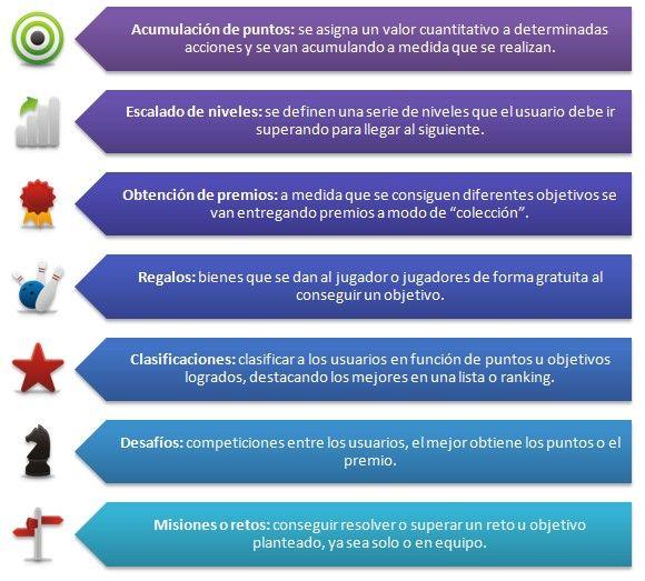 gamificacion1