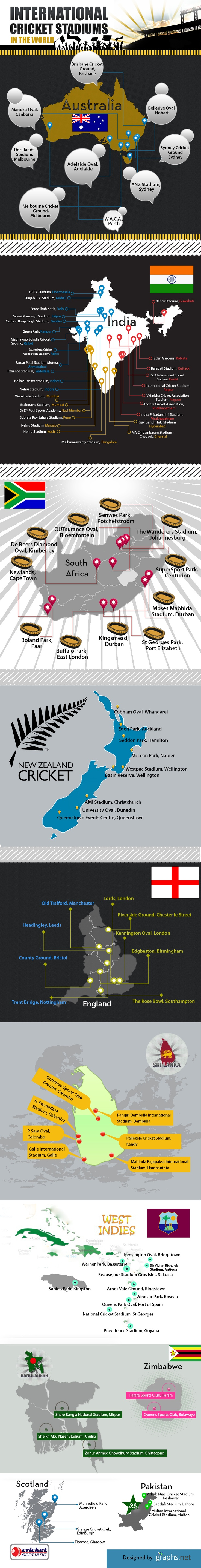 International Cricket stadiums #Cricket #stadiums #Infographics #Sports #World #International