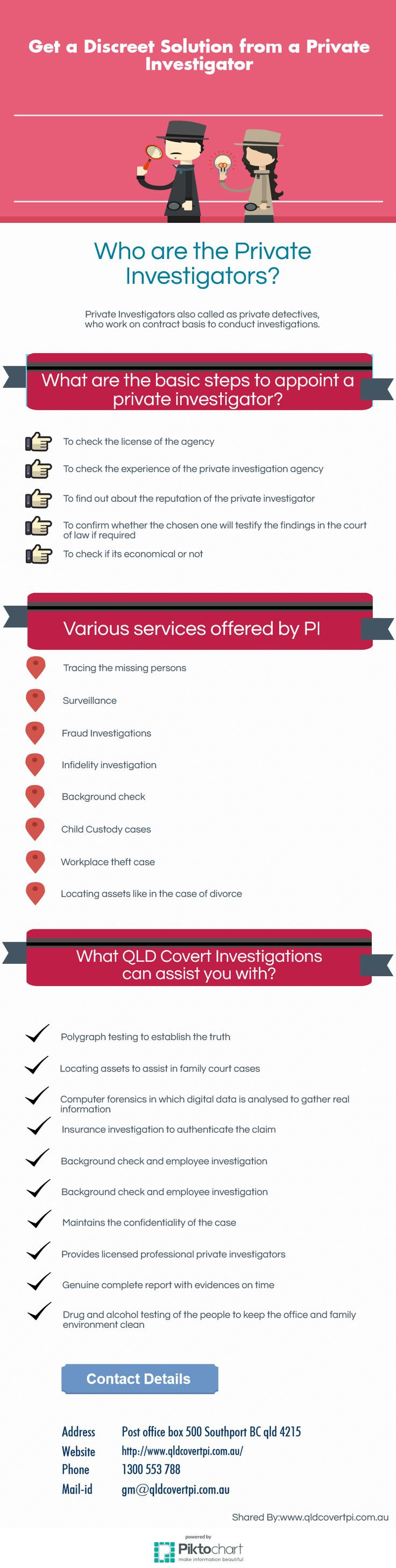 Best Private Investigator Brisbane Images On