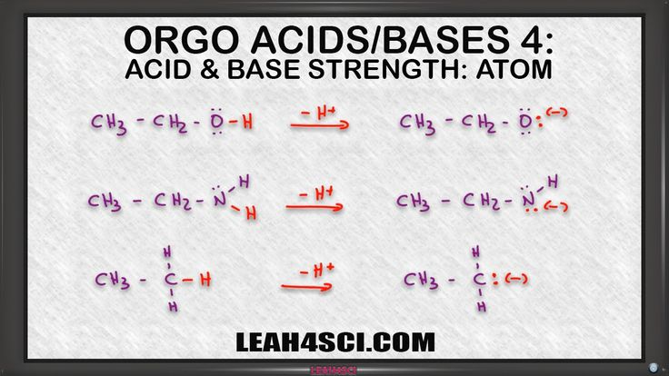 Atom Size and Electronegativity to Rank Acid Strength in Organic Chemistry