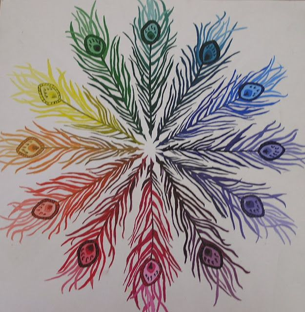 Splatters and Smudges: Color Wheel Mandalas (2008)