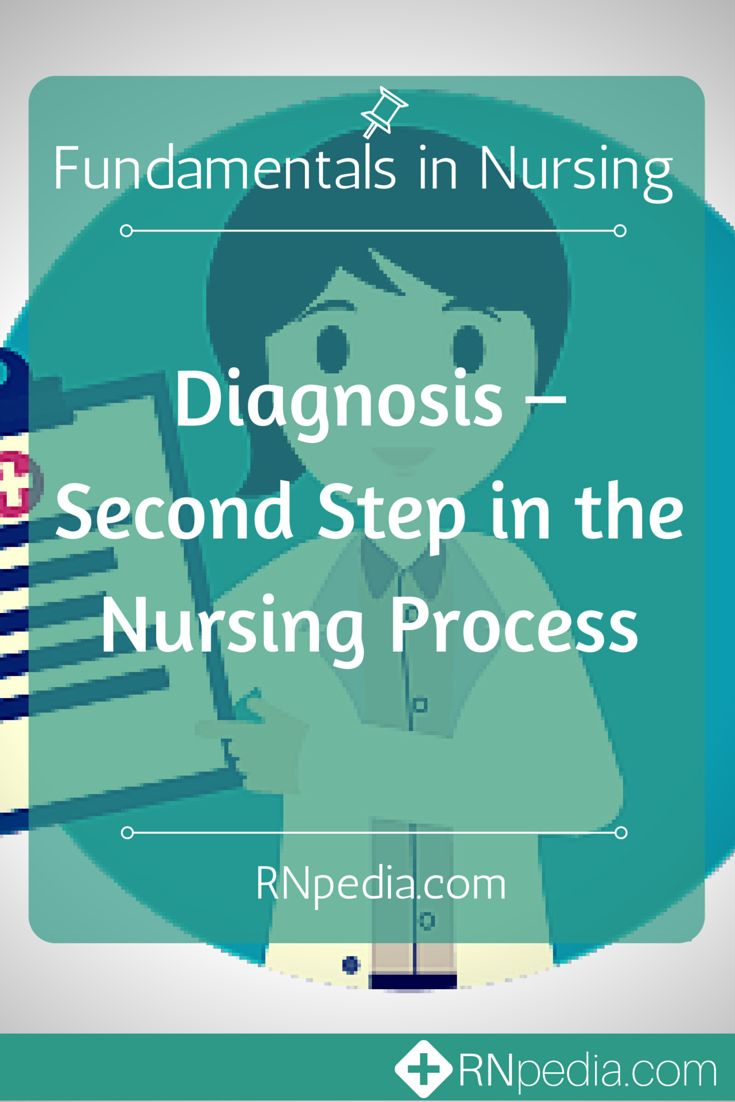 must see nursing process pins nursing assessment nursing is the 2nd step of the nursing process the process of reasoning or the clinical
