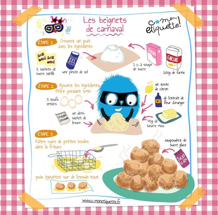 Les 25 meilleures id es de la cat gorie recette beignet de for Stage cuisine enfant