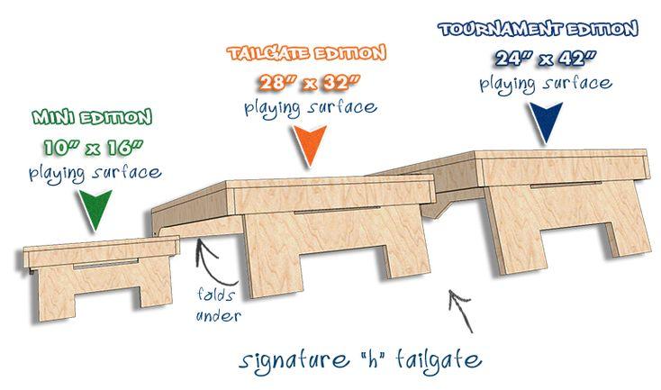 cornhole board plans - Google Search