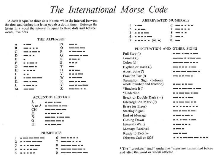 International Morse Code Chart - Bing Images | Morse Code