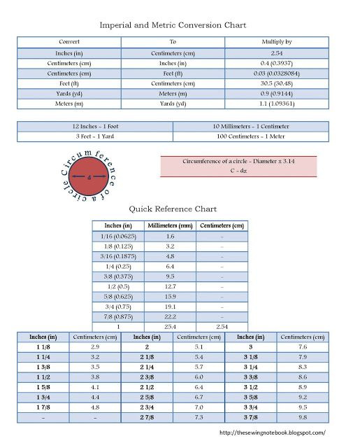 The Sewing Notebook: Imperial & Metric Conversion Chart