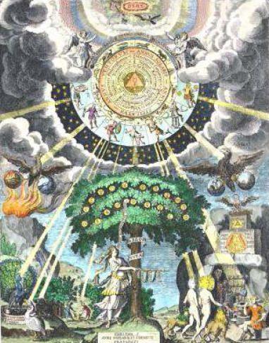 The Secret Sun: AstroGnostic: Agents/Angels/Archons/Aliens