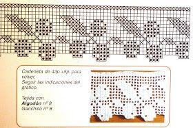 As toalhas turcas podem ter um ar diferente. Aqui deixo três exemplos dos meus trabalhos, com os respectivos gráficos.                    ma...